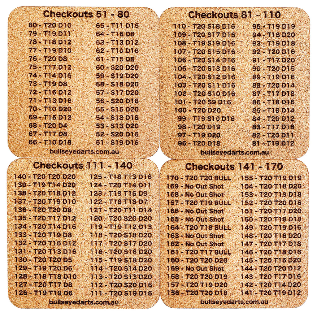 BULLSEYE DARTS - Darts Checkout Chart Cork Coaster - 4 Pack