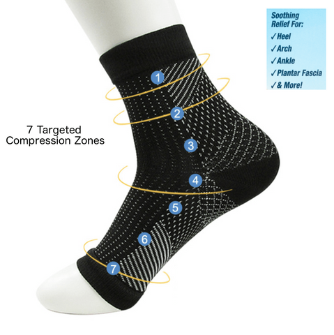 Neuropathy Socks | GIZUPP