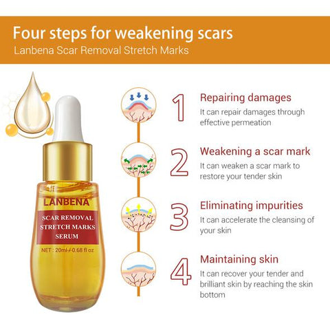Image of LANBENA Scar, Stretch Marks And Acne Removal Serum | Skin Repair And Whitening Oil