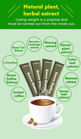 Weight Loss Green Coffee | Green Coffee For Weight Loss
