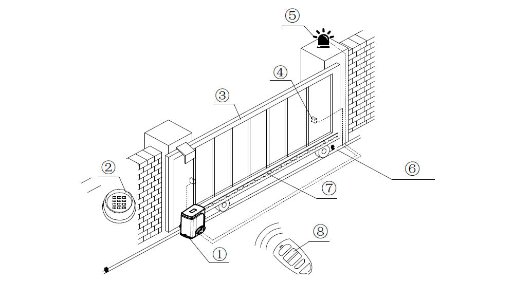 Olidesmart Automatic Gate Opener Electric Sliding Gate Closer installation