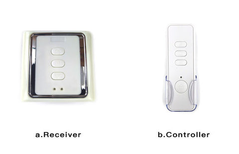 remote control and receiver
