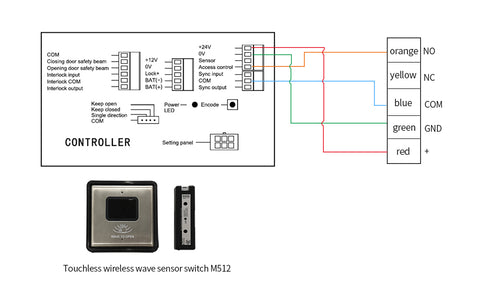 olide-120B wiring with wireless wave to open switch M512