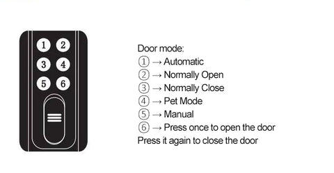 residential sliding door opener remote control instruction