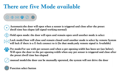 residential sliding door opener mode optional