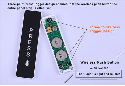wireless push button switch for automatic swing door