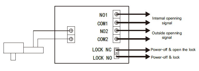 wiring diagram with automatic swing door