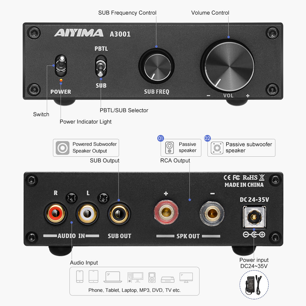 Subwoofer Amplifier - AIYIMA A3001 | Power Amplifier | Class D Amplifier | Hifi Bass Amplifier