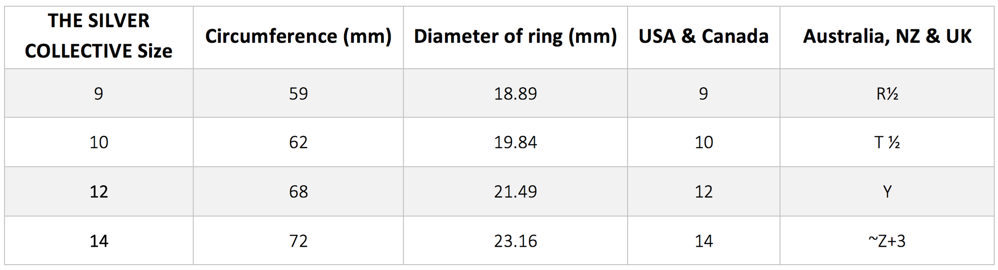 Ring Size Guide The Silver Collective