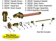 RK-27 Model 25/27 - Faucet Repair Kit includes 50HA- No Backspray!