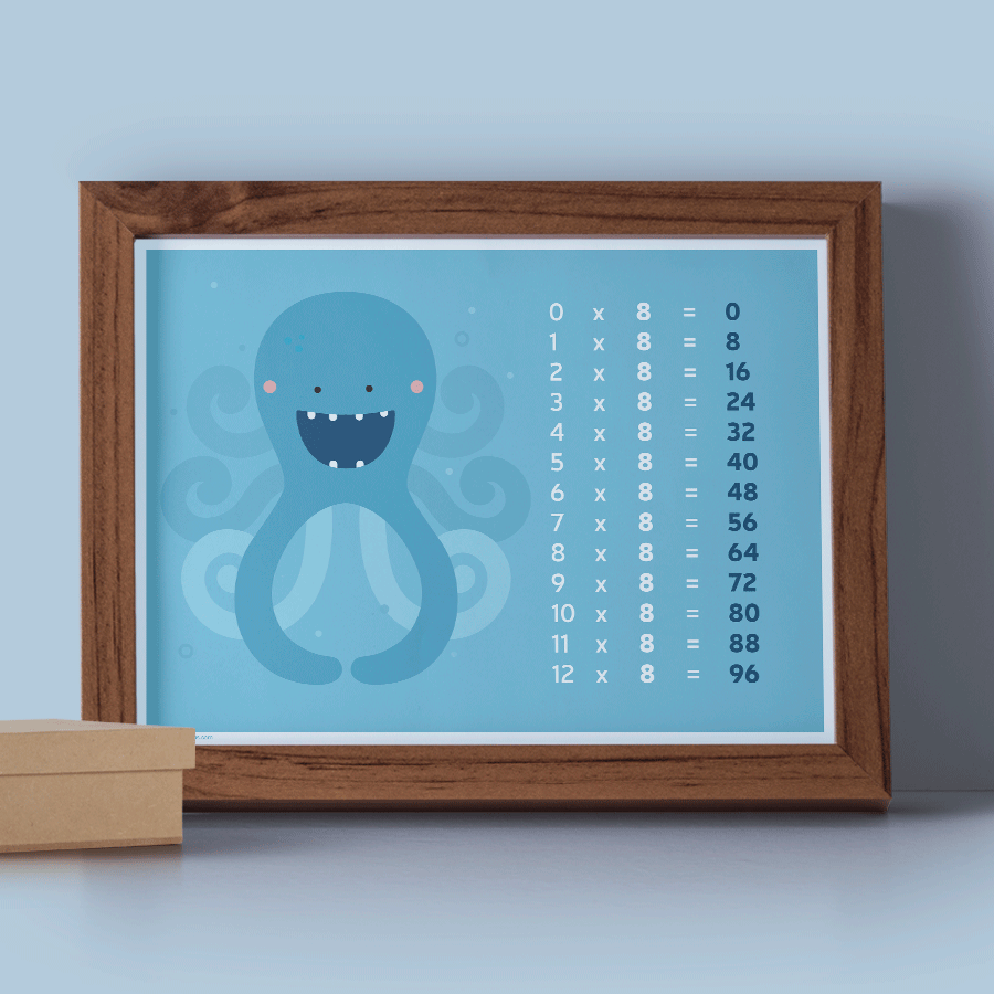 eight times table poster 8 times table wall print for kids edu