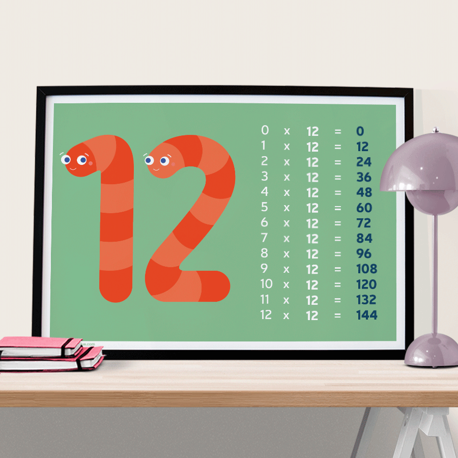 twelve times table poster 12 times table wall print for kids edu