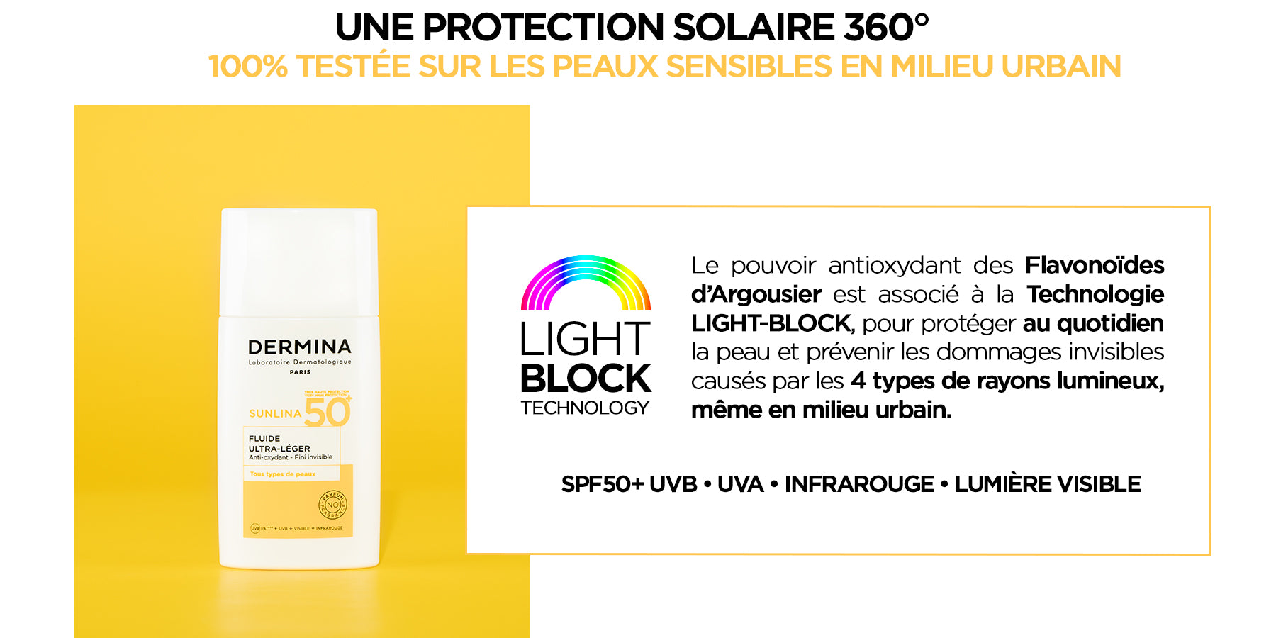 Une protection solaire 360°