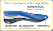 Powerstep Pinnacle