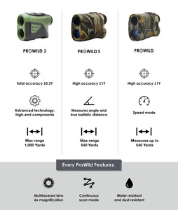 TecTecTec ProWild Hunting Rangefinder - 6x24 Laser Range Finder for Hunting with Speed, Scan and Normal Measurements (Camo) - Ctfitnesswear