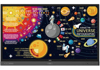 BenQ RP8601K Interactive Panel 86 inches - Integrate AV