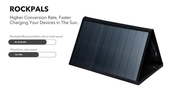 Rockpals Foldable Solar Panel