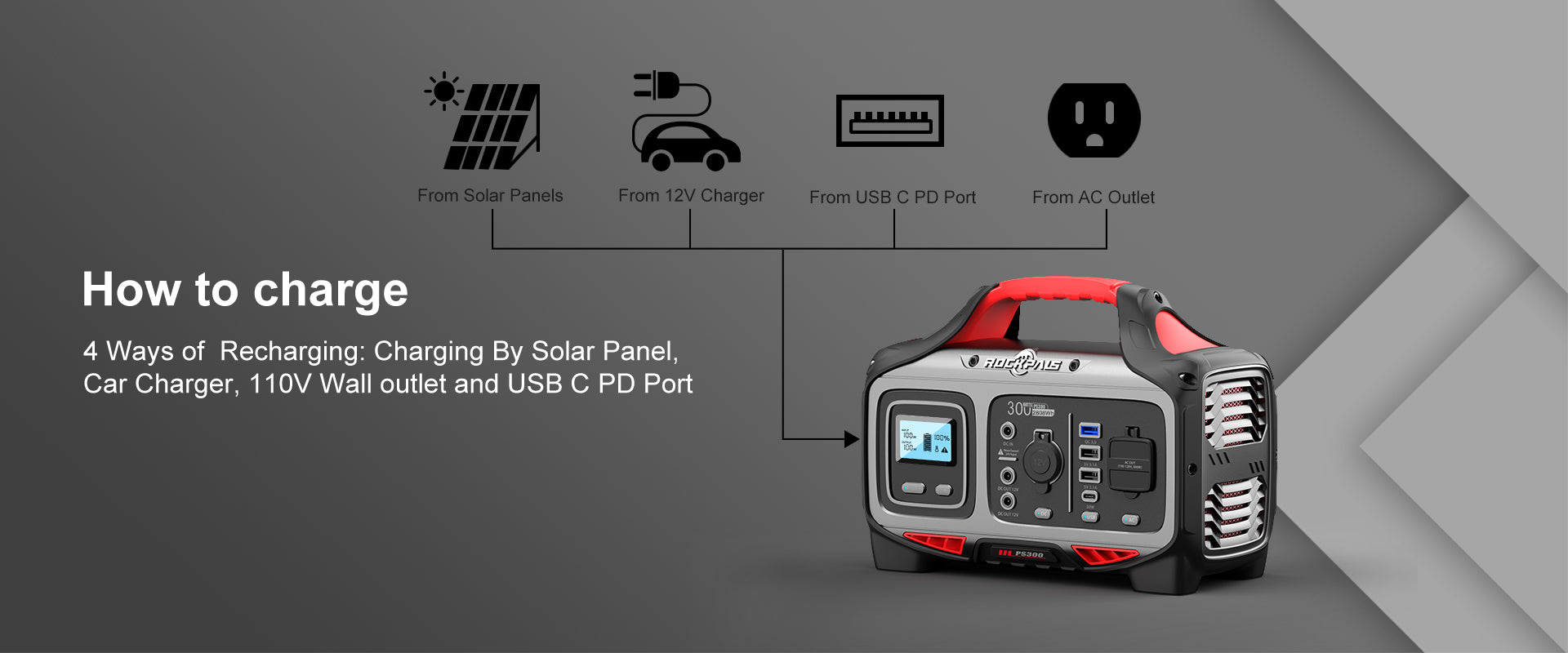 Rockpals Rockpower 300W Portable Power Station