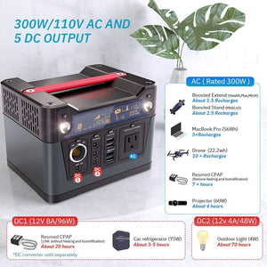 Rockpals 300W Portable Power Station [In Stock on May 4] - Rockpals