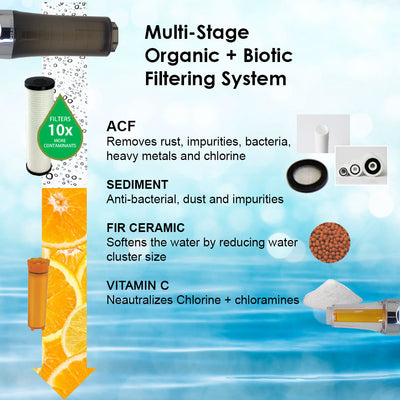 Sonki Vitapure 300 Vitamin C 6-Stage Filtration Inline Shower Filter