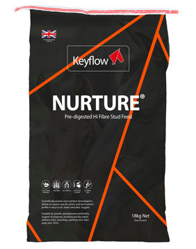 Keyflow Nurture - Feeds2U