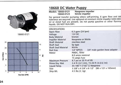 JABSCO 18660-0121 WATER PUPPY PUMP