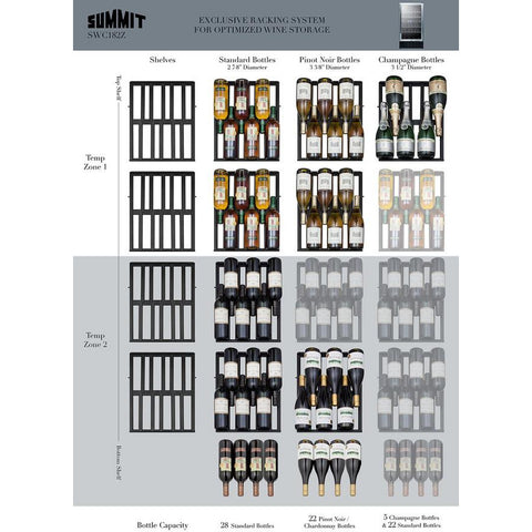 28 Bottle Dual Zone Convertible Wine Cellar