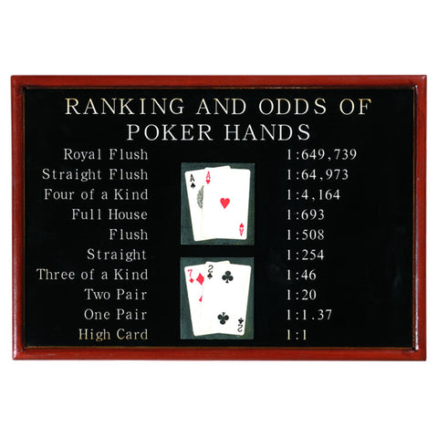 Pub Sign-Poker Ranking And Odds
