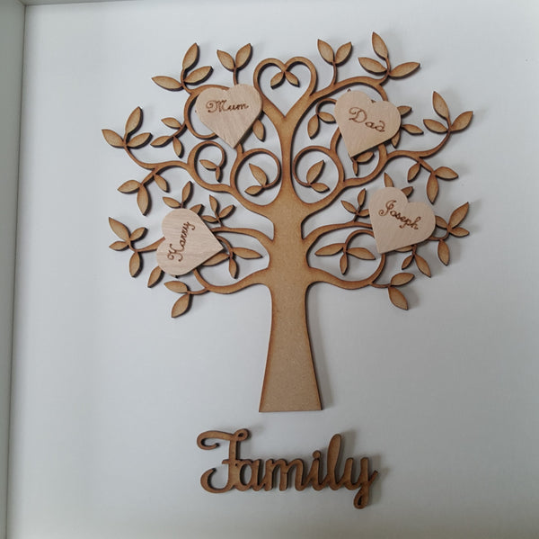 Family Tree Frames