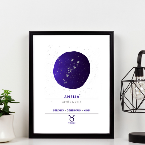Astrology Zodiac Birth Print with personality traits - kids bedroom wall art