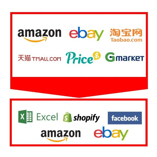 3-Days Unlimited Free Pass - Taobao Tmall Products Sell to Global