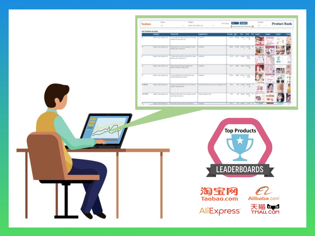 3-day Unlimited Pass - Taobao, Tmall and 1688 Top 100 Best Selling Products and Suppliers Dashboard