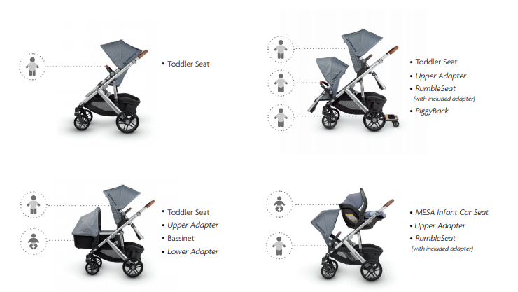 Uppababy Vista Lower Adapter