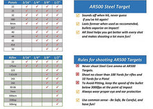 AR500 Steel Shooting Caliber Chart