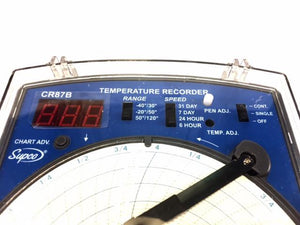 Fahrenheit Temperature Recorder - Rainhart