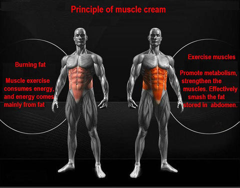 Human - Powerful 8-Pack Muscle Cream