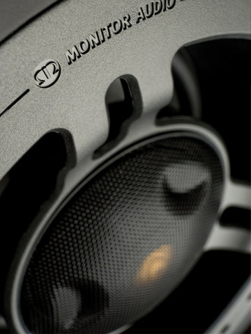 Controlled Performance