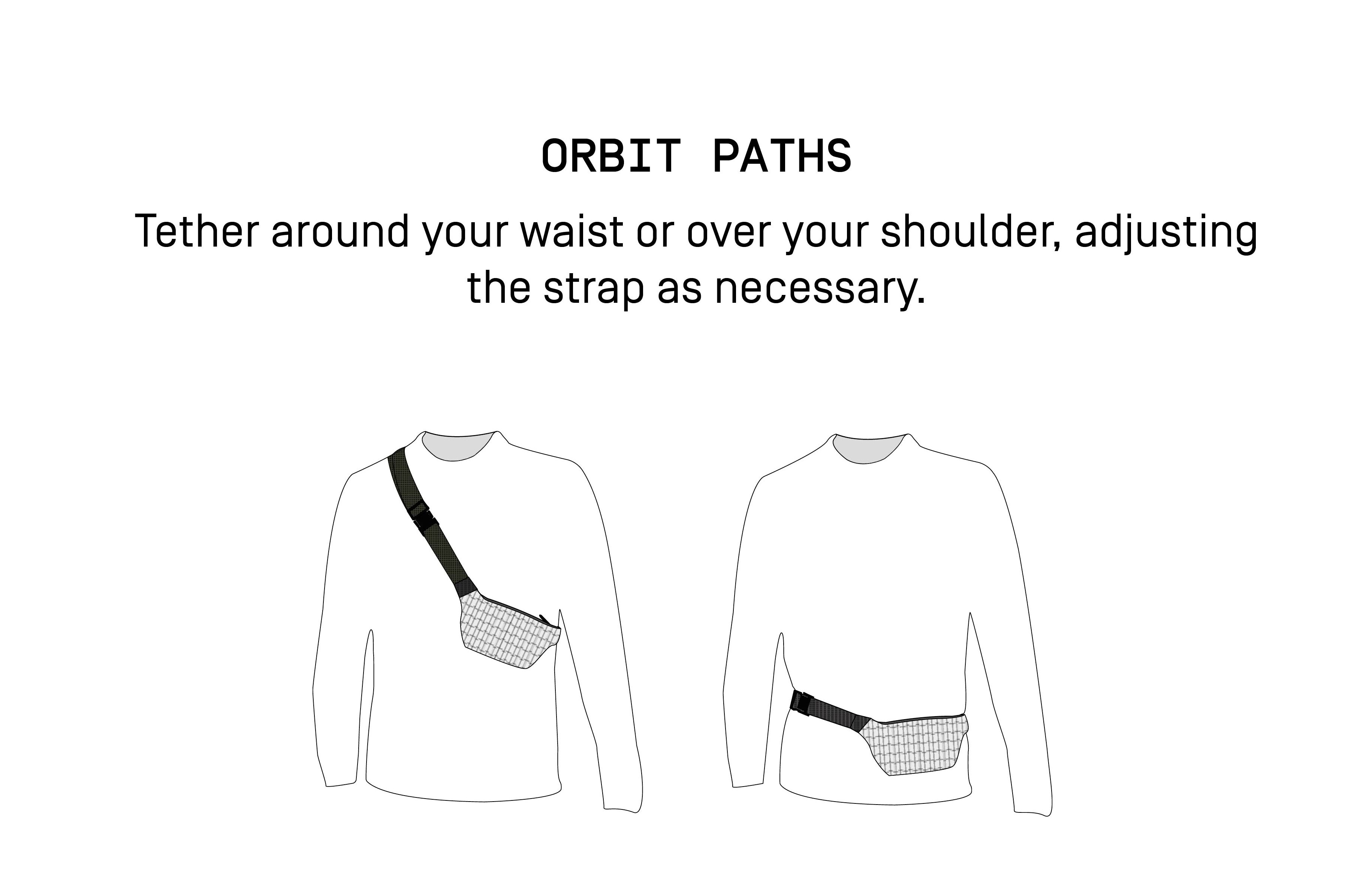 Tether around your waist or over your shoulder, adjusting the strap as necessary.
