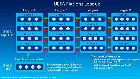 the uefa nations league disruptsports disrupt sports