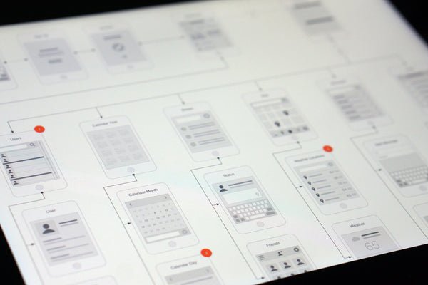 Mobile App Visual Flowchart