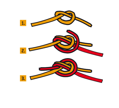 How to tie overhand follow-through knot illustration