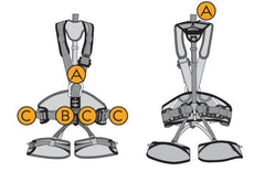 Roof Work Safety Harness Illustration