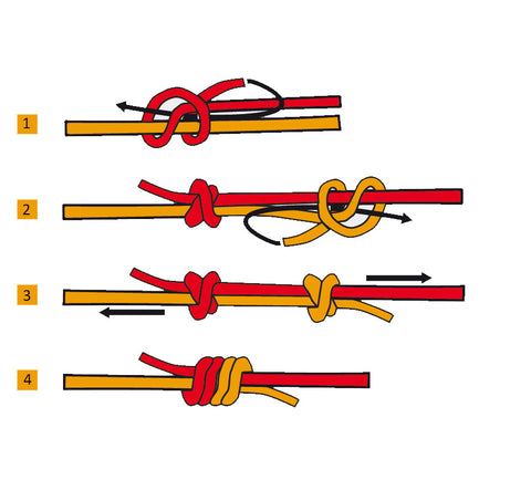 How to tie double fisherman knot illustration
