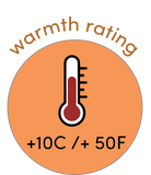 Fleece outdoor blanket temperature rating