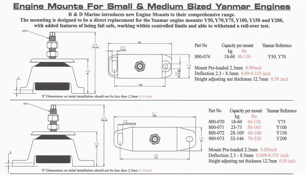 R&D Marine flexible engine mounts for Yanmar