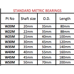 Standard Metric Brass Shelled Cutless Bearings - T.Norris Marine