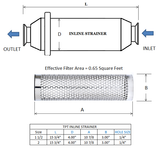 In-line sanitary Tri-clamp strainer