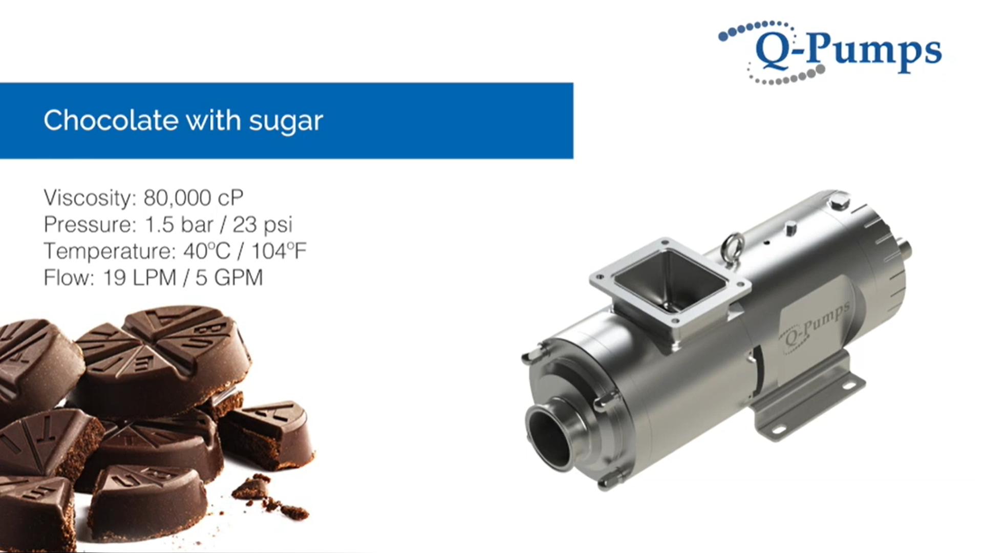 QTS Twin Screw Pump Rectangular Inlet Chocolate With Sugar
