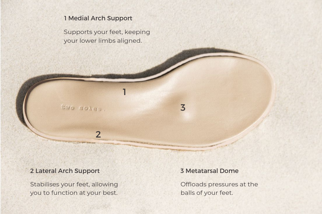 two soles footbed arch support
