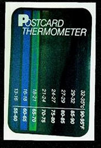 Thermometer Postcard